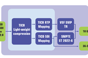 An example of tico with uhdtv 4 k
