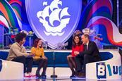 Duke and duchess of cambridge on blue peter dec 2017 source bbc