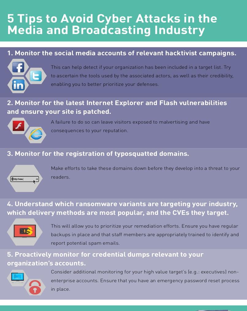 cyber security essay topics