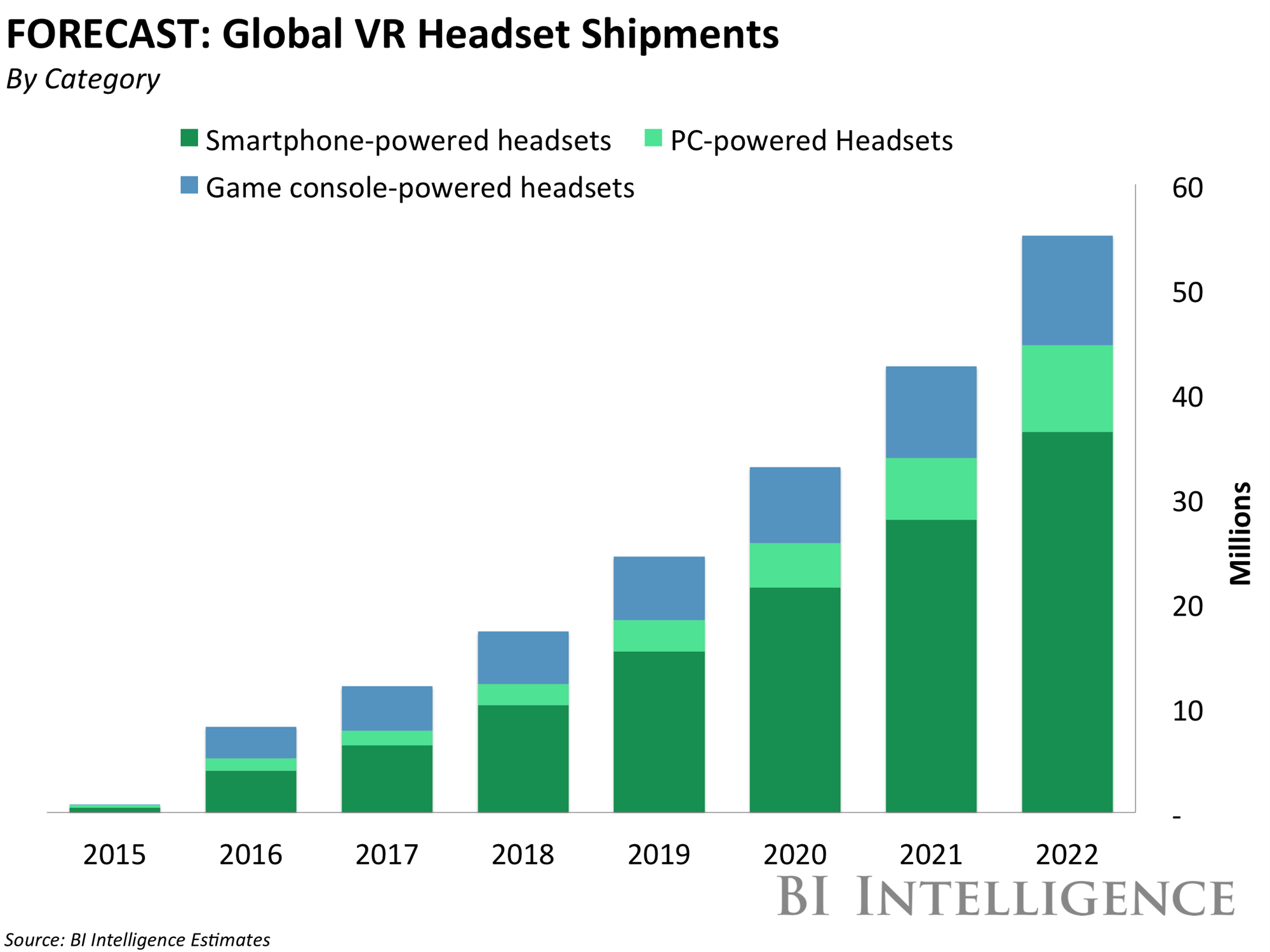 Is Virtual Reality For Real Industry Trends Ibc