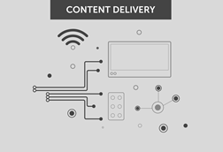 content delivery index image