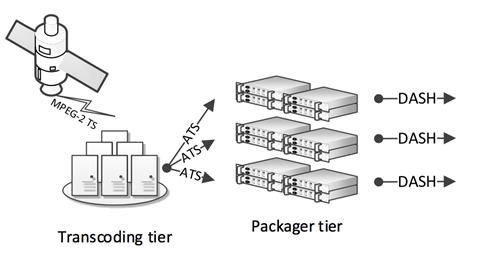 Figure 1 system architecture