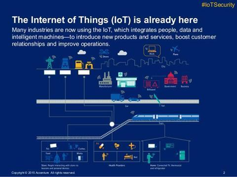 Iot image 2