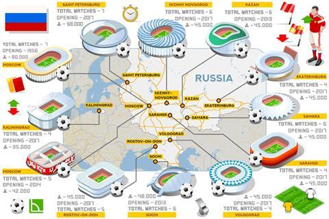 World Cup stadium map