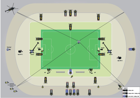 37 cameras: World Cup stadium camera plan