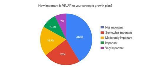Aca vr graph figure 1 (2)